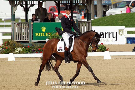 Rolex - Thursday dressage result